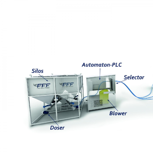 Feeding Systems for Fish Farms and RAS