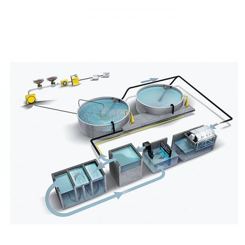 Sistem Resirkulasi Air, Investasi Keberhasilan Budidaya Anda