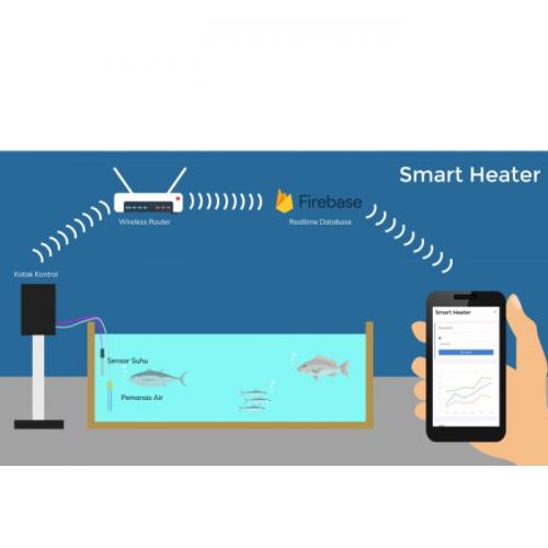 Meningkatkan Produktivitas Budidaya Ikan Nila dengan Smart Heater